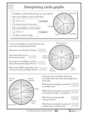 math worksheet : word problems worksheets  kids activities : Math Word Problems 5th Grade Printable Worksheets